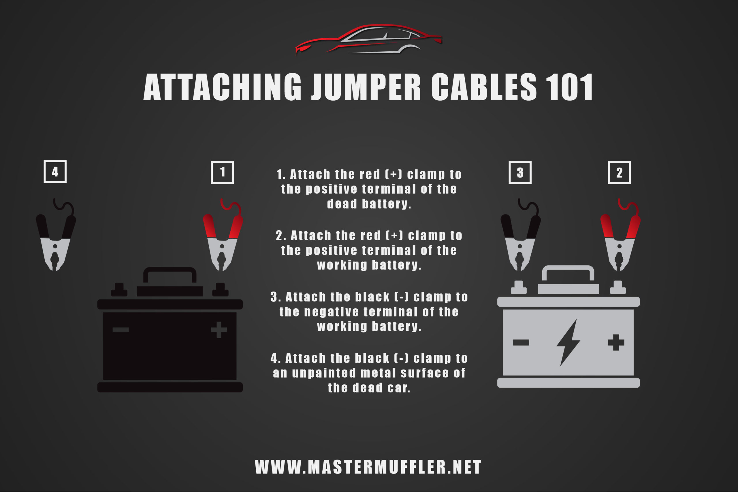 Auto repair infographic showing how to connect jumper cables